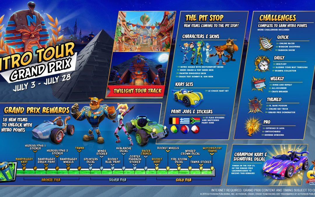 Tour Nitro, 1er Grand Prix de Crash Team Racing !